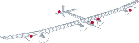 Solar Impulse 2 détails de l'appareil